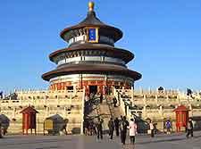 Beijing Tourist Sights