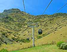 Christchurch Tourist Attractions
