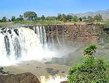 Close-up photo of the Blue Nile / Tisisat Falls