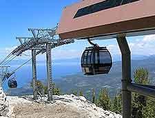 Heavenly Aerial Tram photograph