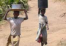 Malawi rural scene of locals carrying water