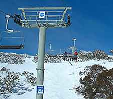 Melbourne Skiing and Snowboarding