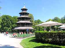 Photo of the English Garden (Englischen Garten)