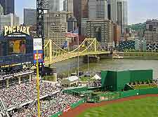 Additional picture of PNC Park