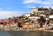 View overlooking River Douro at Porto