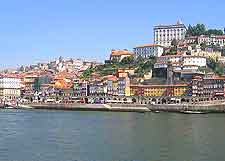 Panoramic view of Porto waterfront