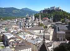 Salzburg Weather