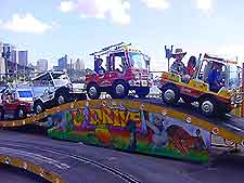 Sydney Attractions for Children