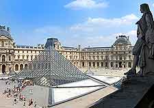 Picture of the famous Louvres gallery in Paris