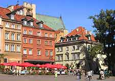 Further image of the Old Town Market Place (Rynek Starego Miasta) in Warsaw