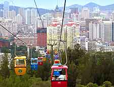 Picture of cable cars high above the city